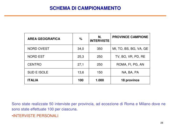 SCHEMA DI CAMPIONAMENTO