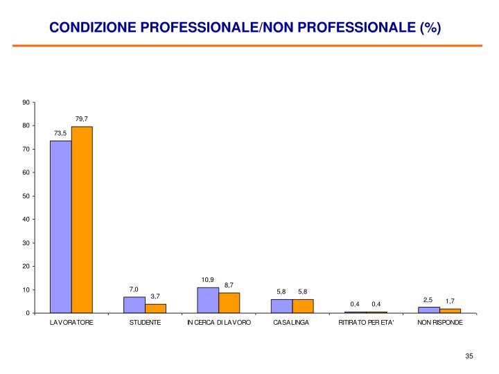 CONDIZIONE PROFESSIONALE/NON PROFESSIONALE (%)