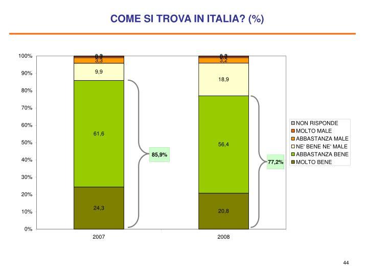 COME SI TROVA IN ITALIA? (%)