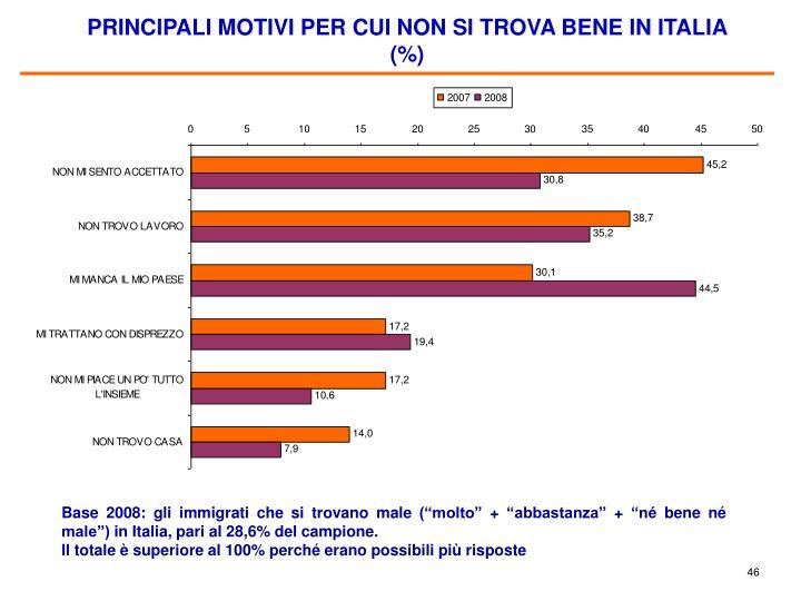 PRINCIPALI MOTIVI PER CUI NON SI TROVA BENE IN ITALIA (%)