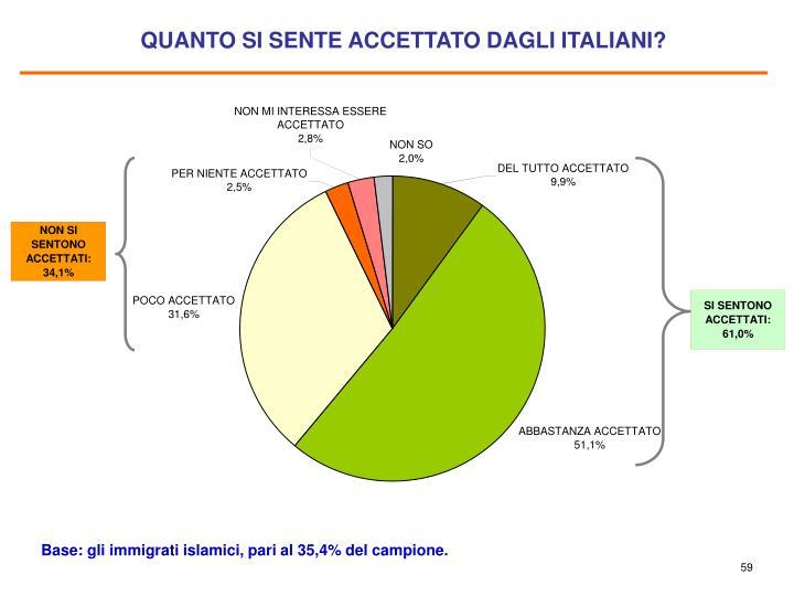QUANTO SI SENTE ACCETTATO DAGLI ITALIANI?