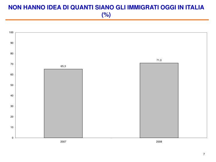 NON HANNO IDEA DI QUANTI SIANO GLI IMMIGRATI OGGI IN ITALIA (%)