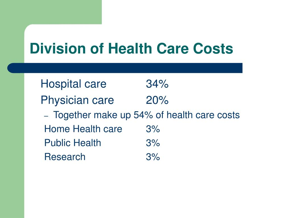 Division of Health Care Costs