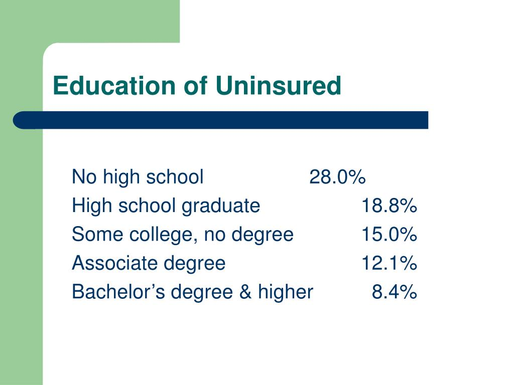 Education of Uninsured
