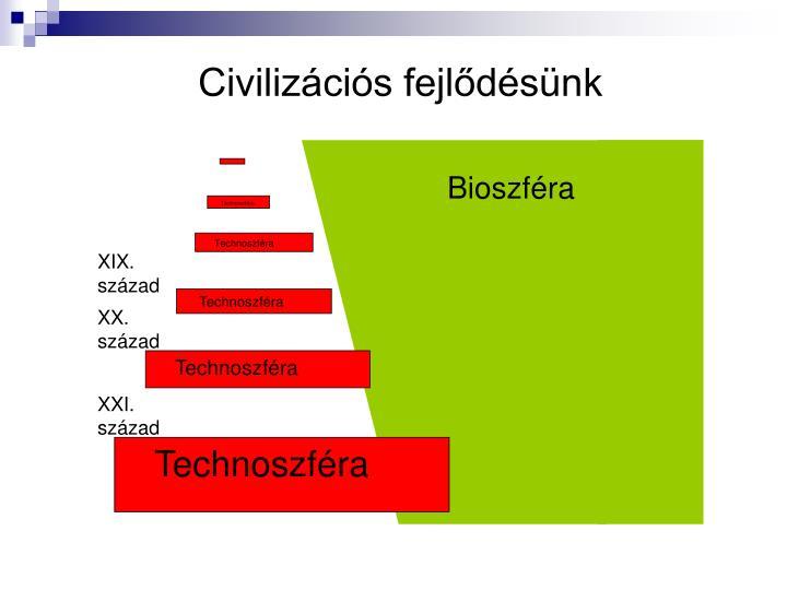 Technoszfra
