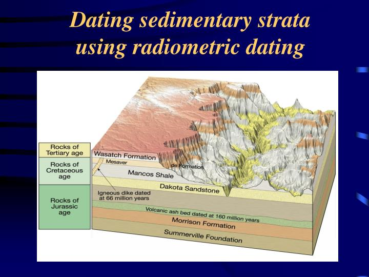 Dating sedimentary strata