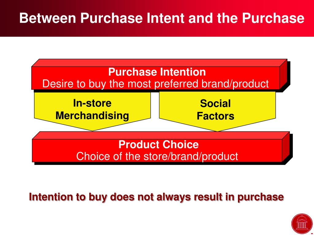 Between Purchase Intent and the Purchase