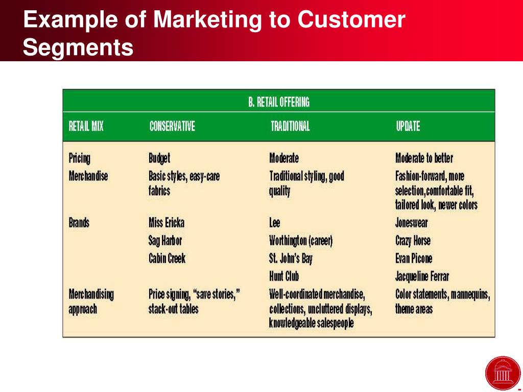 Example of Marketing to Customer Segments