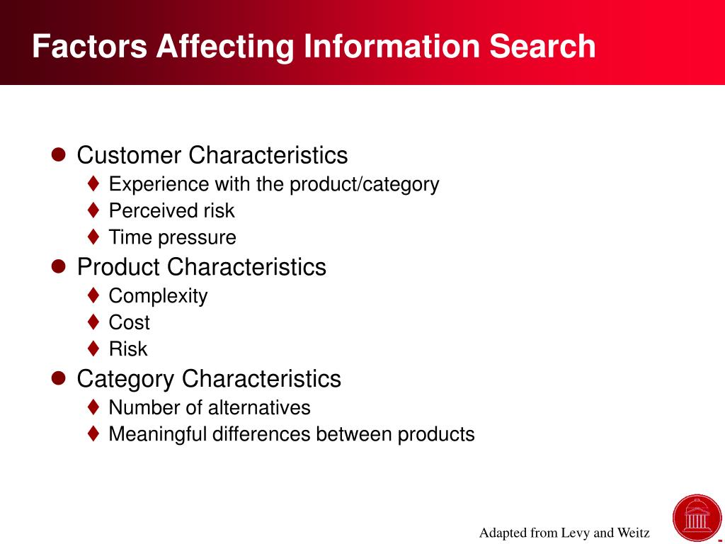 Factors Affecting Information Search