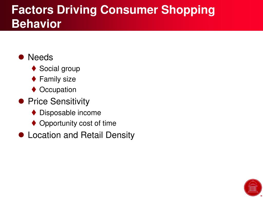 Factors Driving Consumer Shopping Behavior