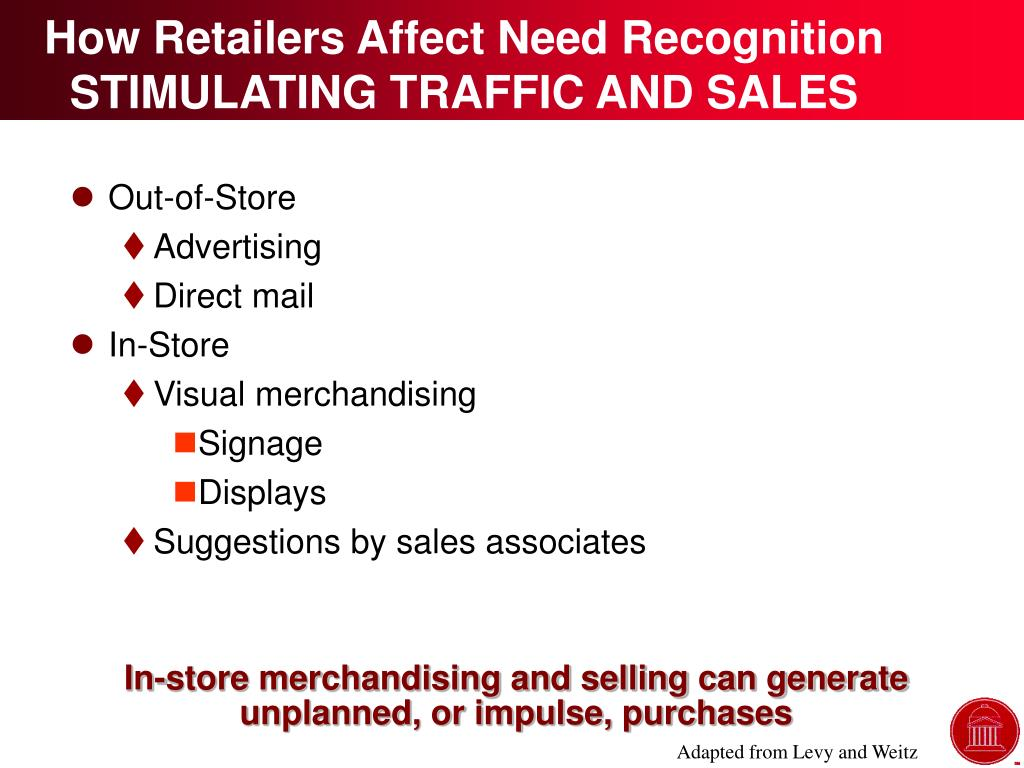 How Retailers Affect Need Recognition