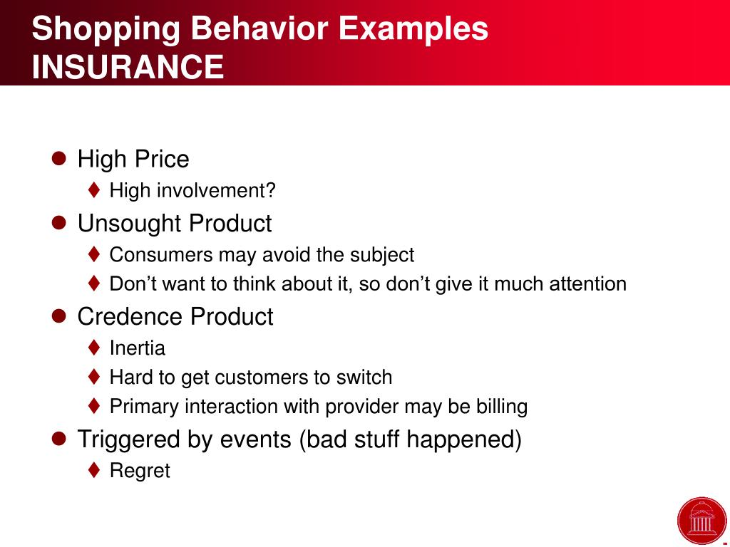 Shopping Behavior Examples