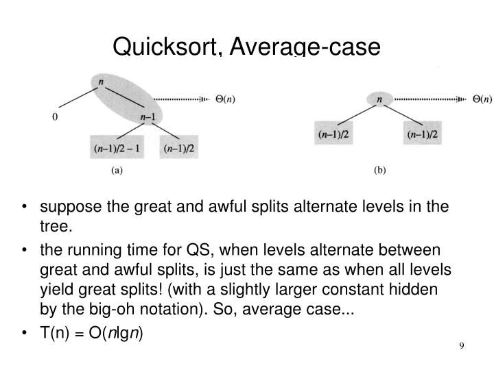 Quicksort, Average-case