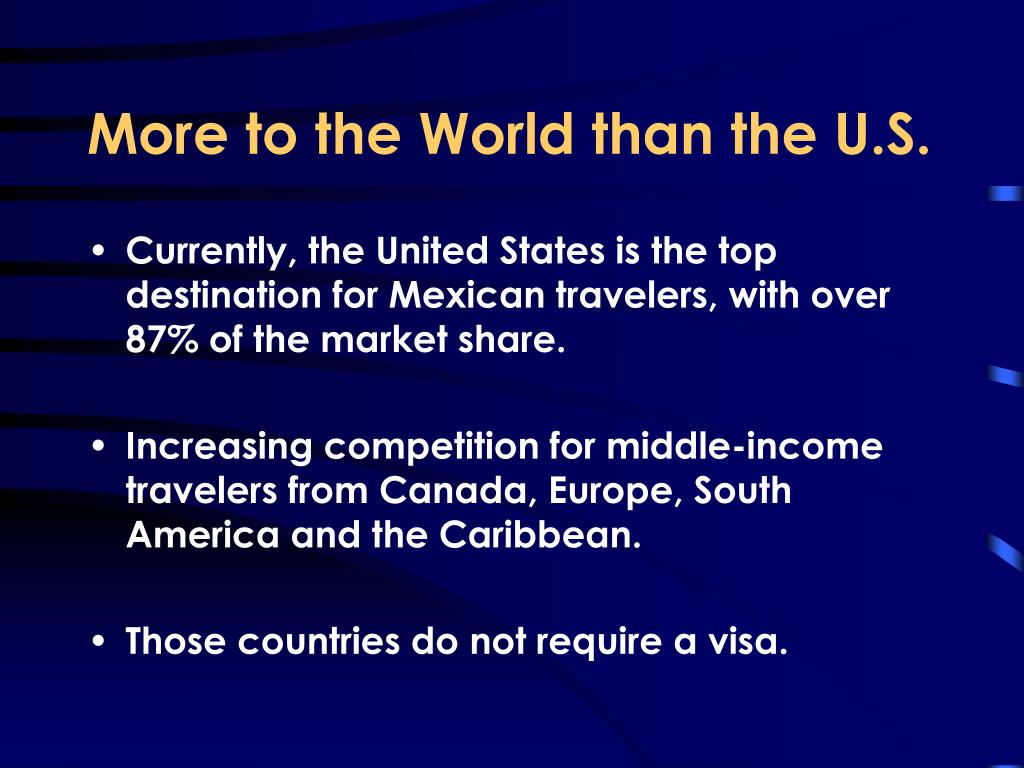More to the World than the U.S.