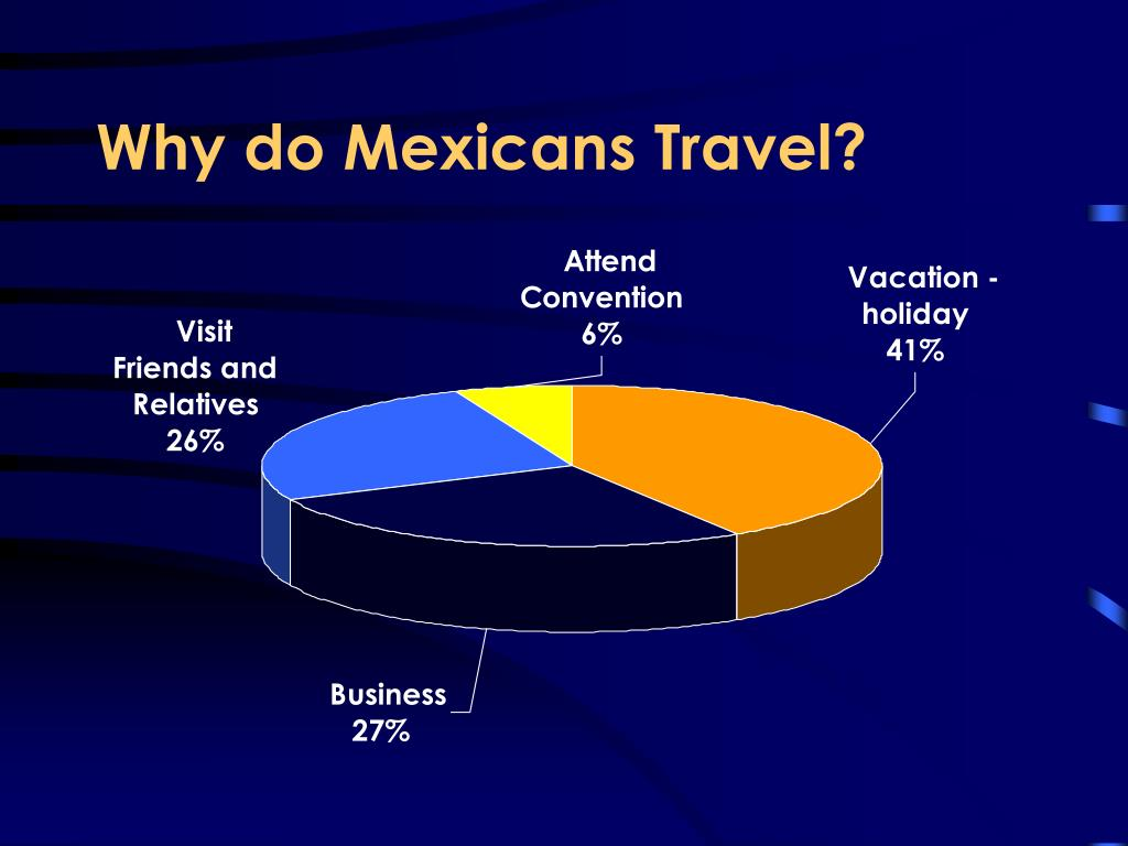 Why do Mexicans Travel?