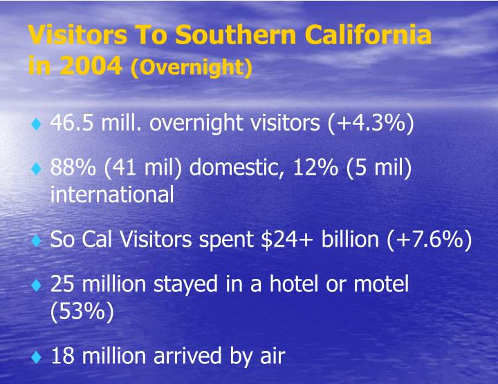 Visitors To Southern California