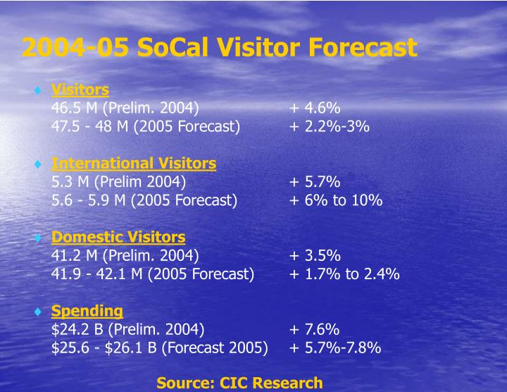 2004-05 SoCal Visitor Forecast