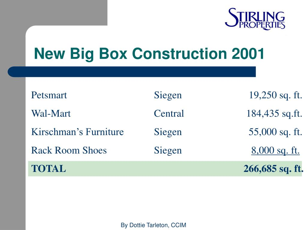 New Big Box Construction 2001