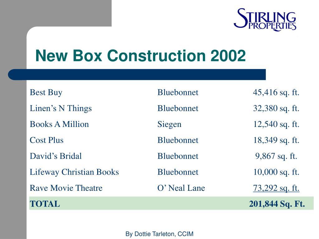 New Box Construction 2002