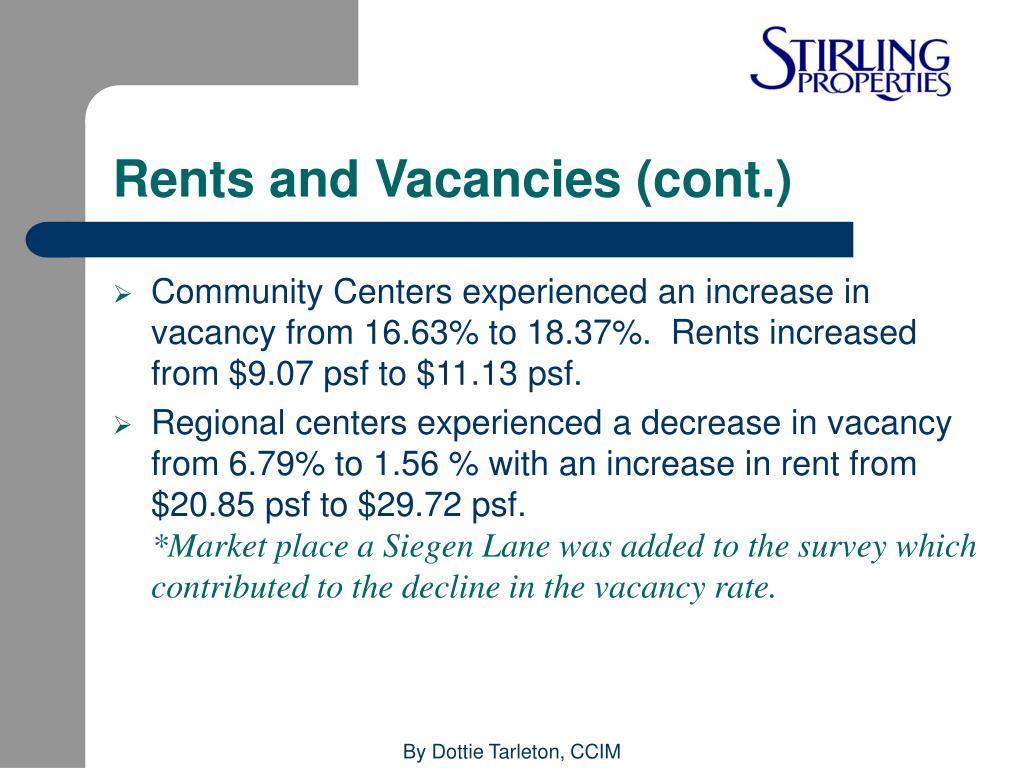 Rents and Vacancies (cont.)