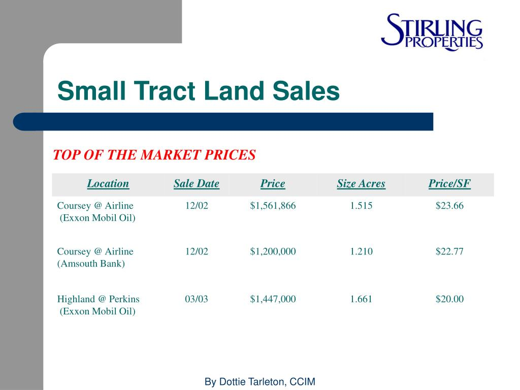 Small Tract Land Sales