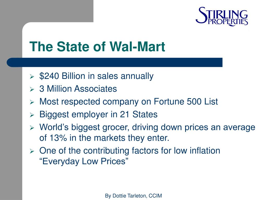 The State of Wal-Mart
