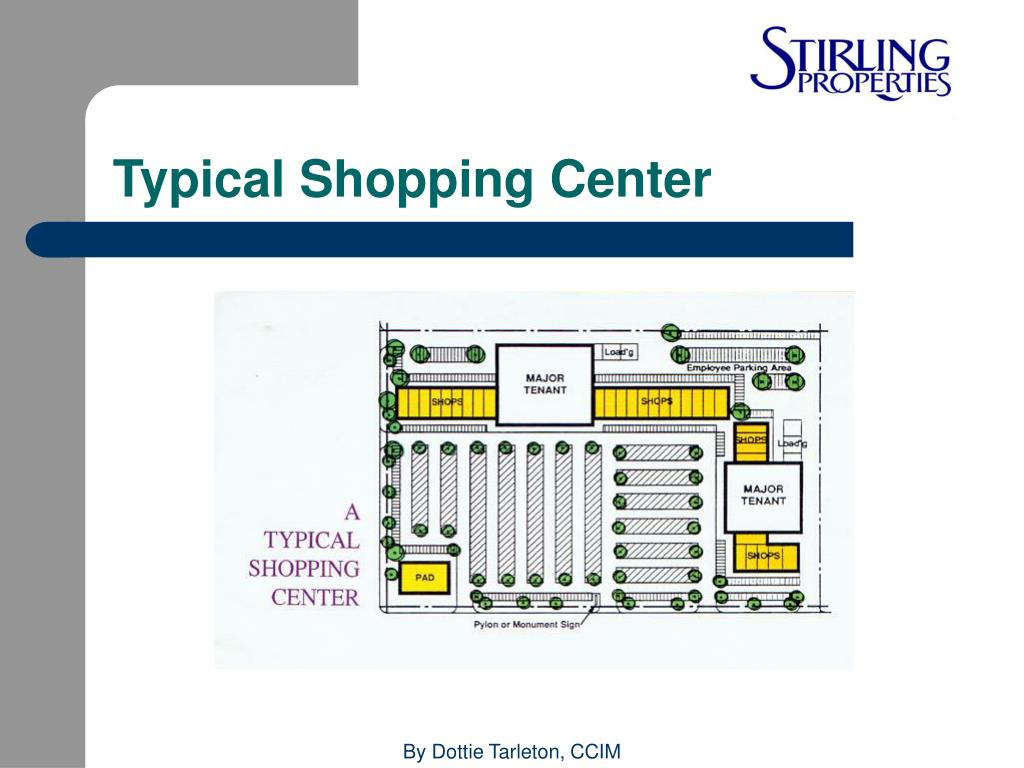 Typical Shopping Center
