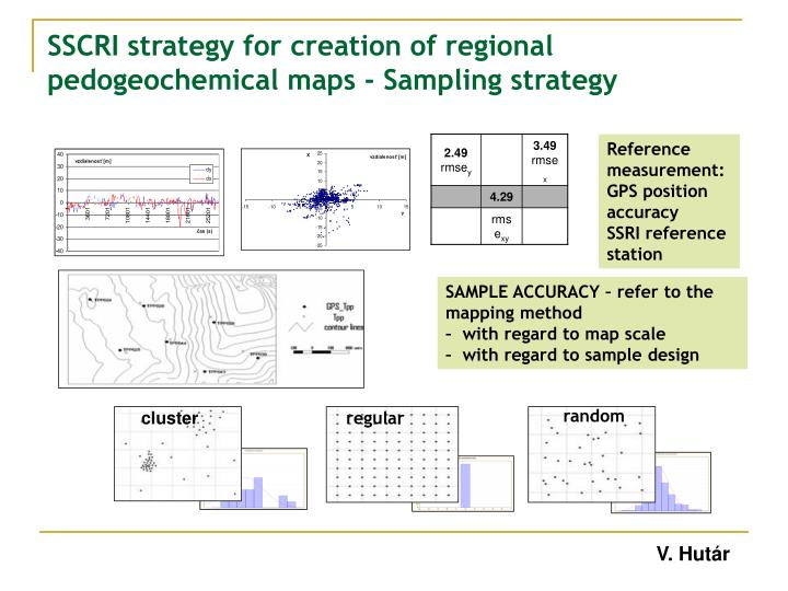 SSCRI strategy for creation of regional pedogeochemical maps - Sampling strategy