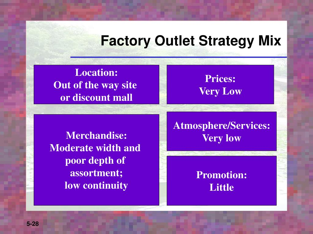 Factory Outlet Strategy Mix