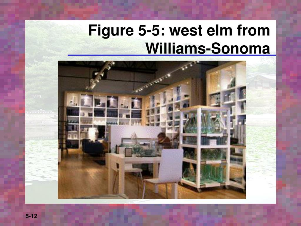 Figure 5-5: west elm from