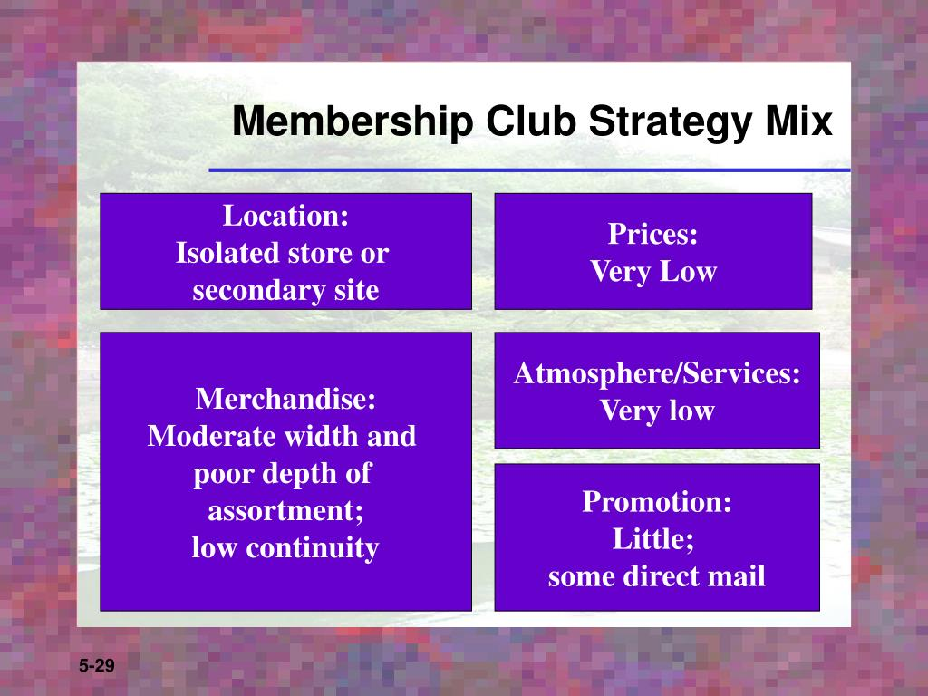 Membership Club Strategy Mix