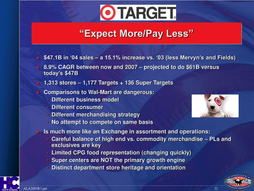"""Expect More/Pay Less"""
