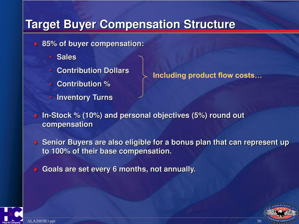 Target Buyer Compensation Structure