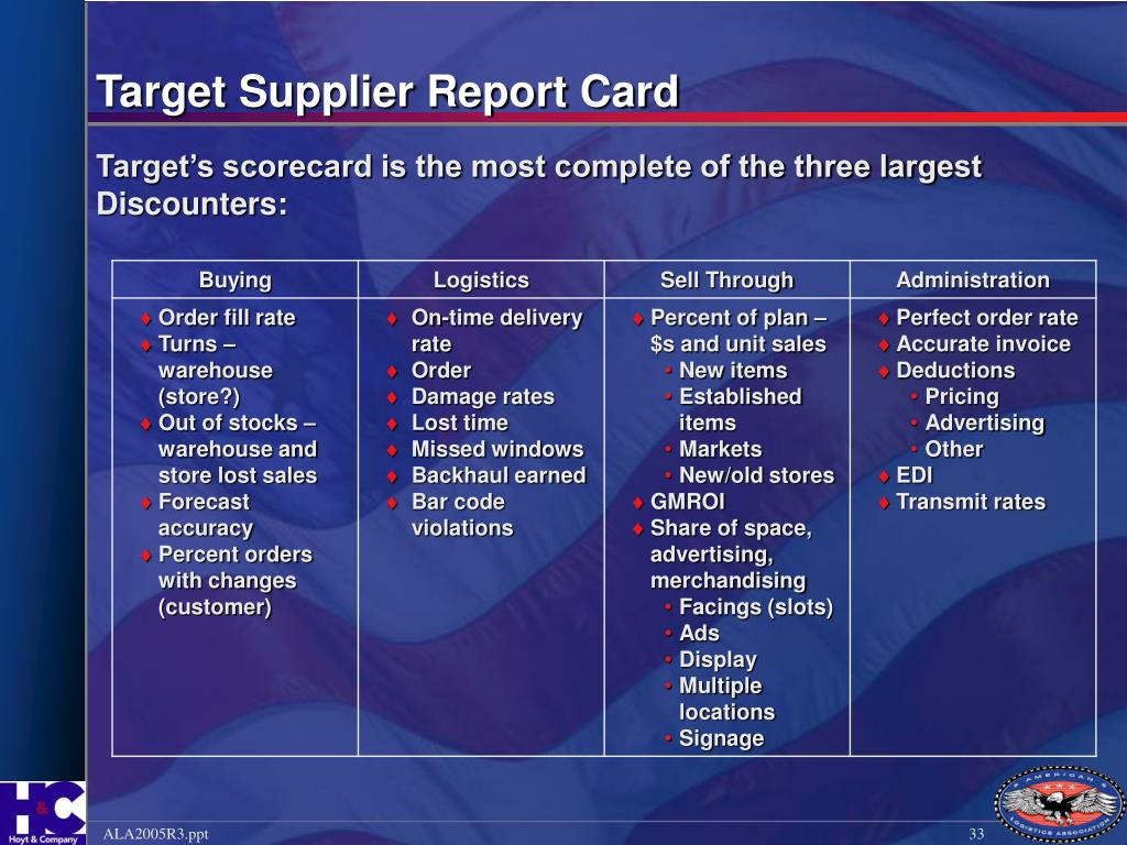 Target Supplier Report Card