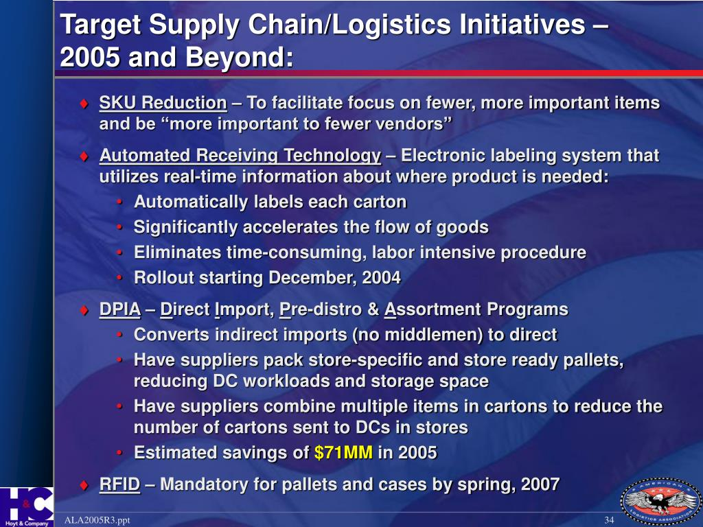 Target Supply Chain/Logistics Initiatives –