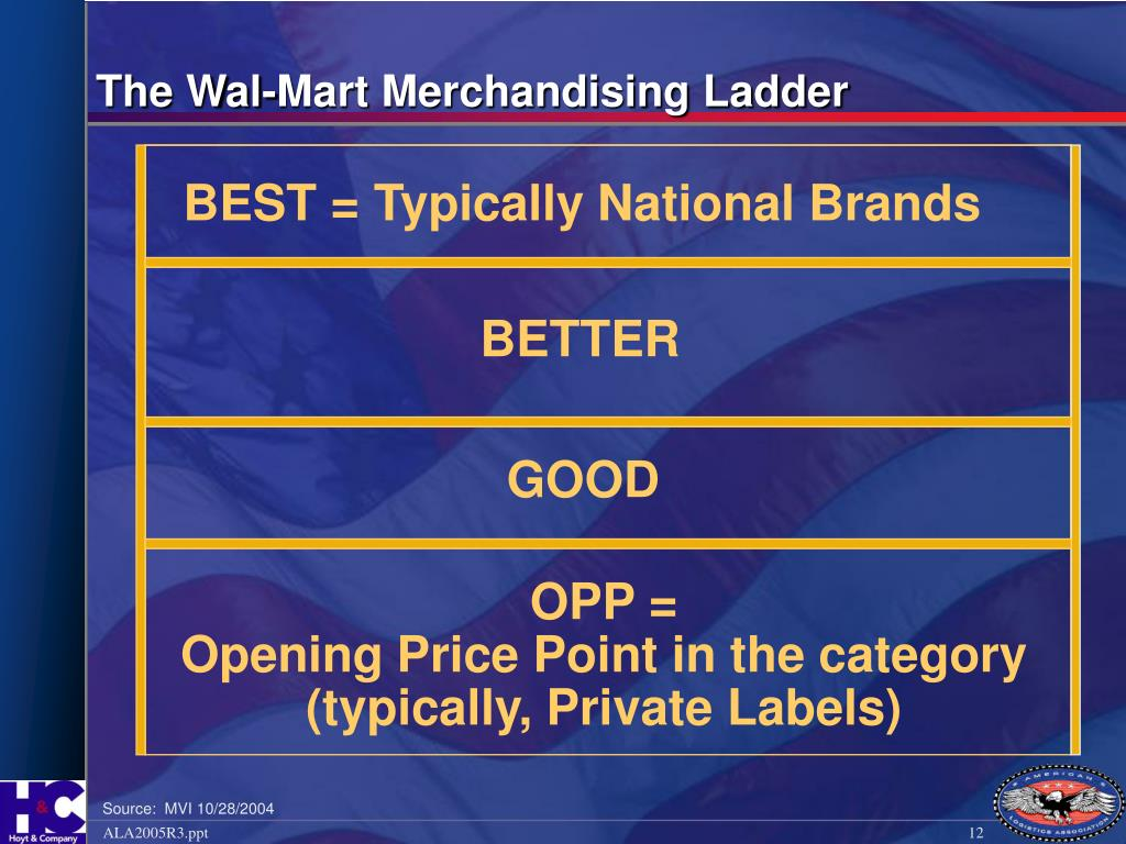 The Wal-Mart Merchandising Ladder