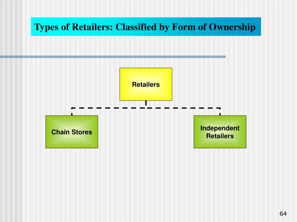 Types of Retailers: Classified by Form of Ownership