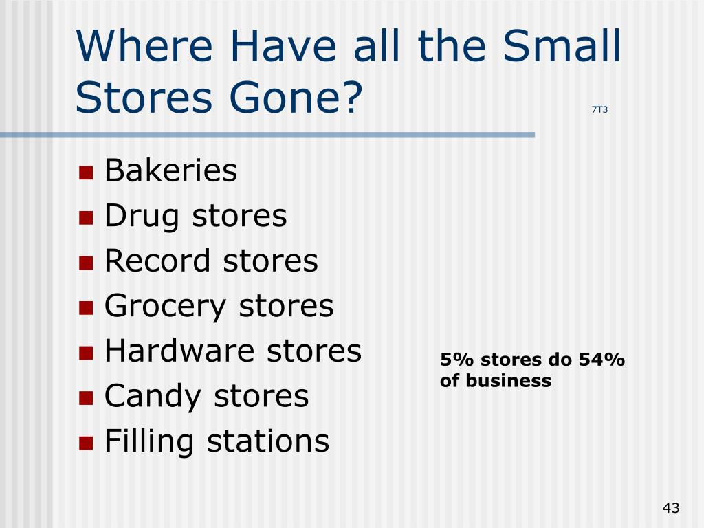 Where Have all the Small Stores Gone?