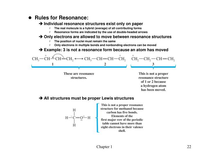 Rules for Resonance: