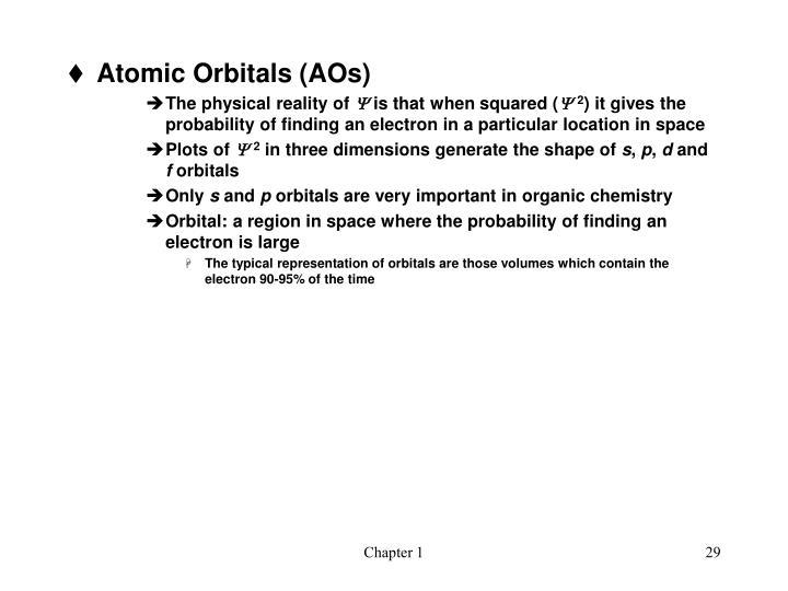 Atomic Orbitals (AOs)