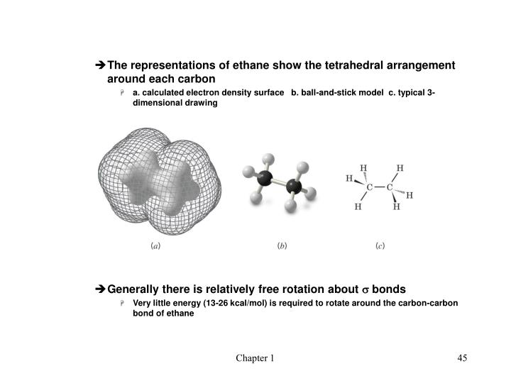 The representations of ethane show the tetrahedral arrangement around each carbon
