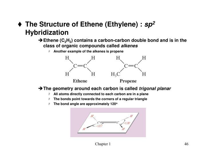 The Structure of Ethene (Ethylene) :