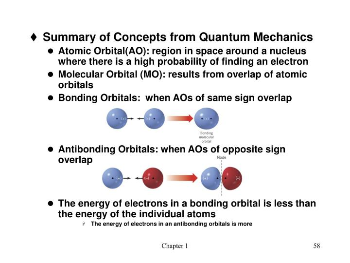 Summary of Concepts from Quantum Mechanics