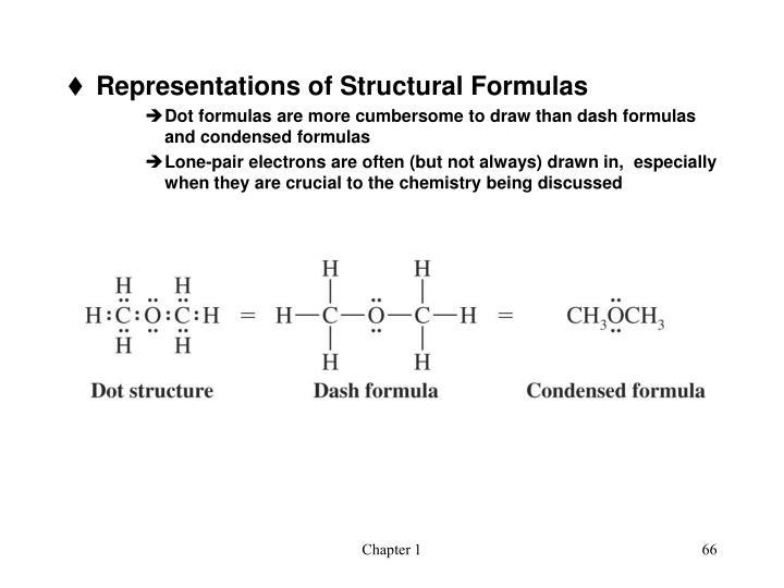 Representations of Structural Formulas