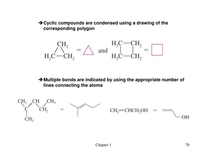 Cyclic compounds are condensed using a drawing of the corresponding polygon