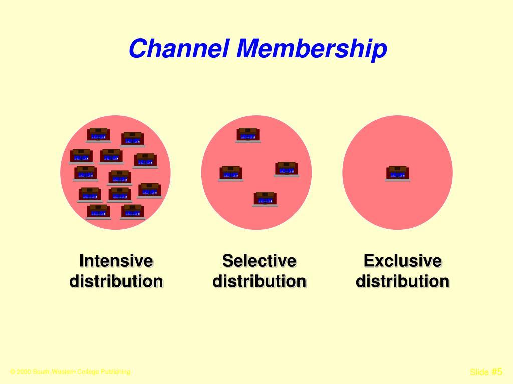 Channel Membership