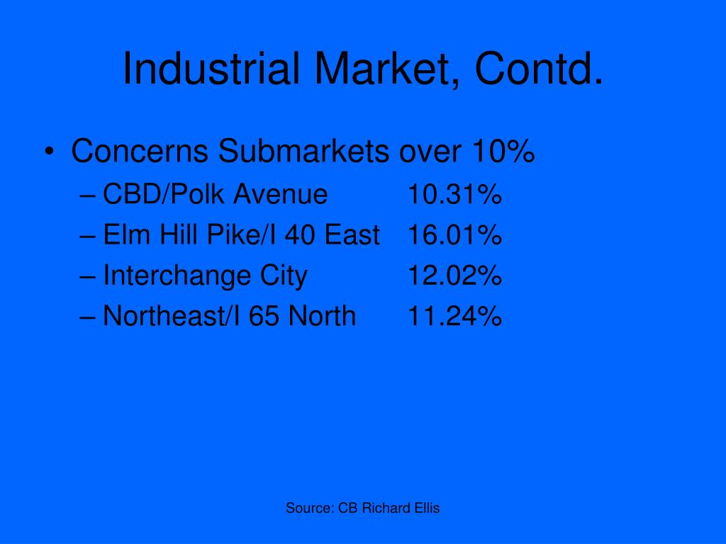 Industrial Market, Contd.