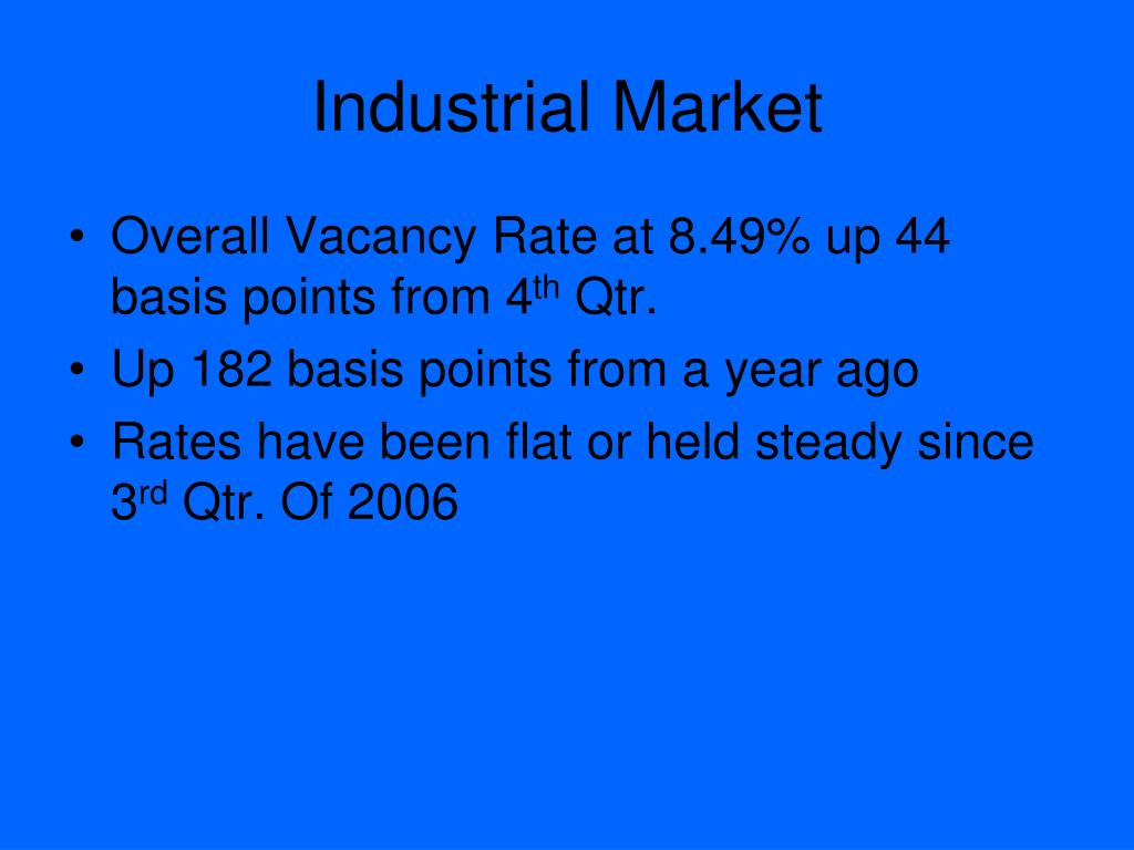 Industrial Market