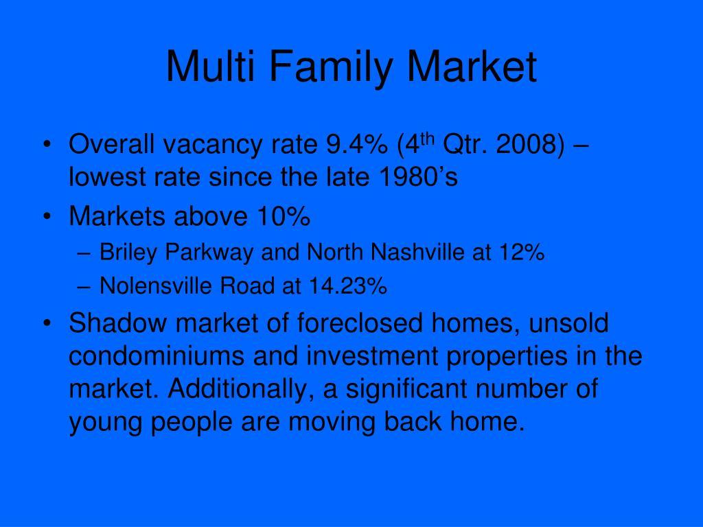 Multi Family Market