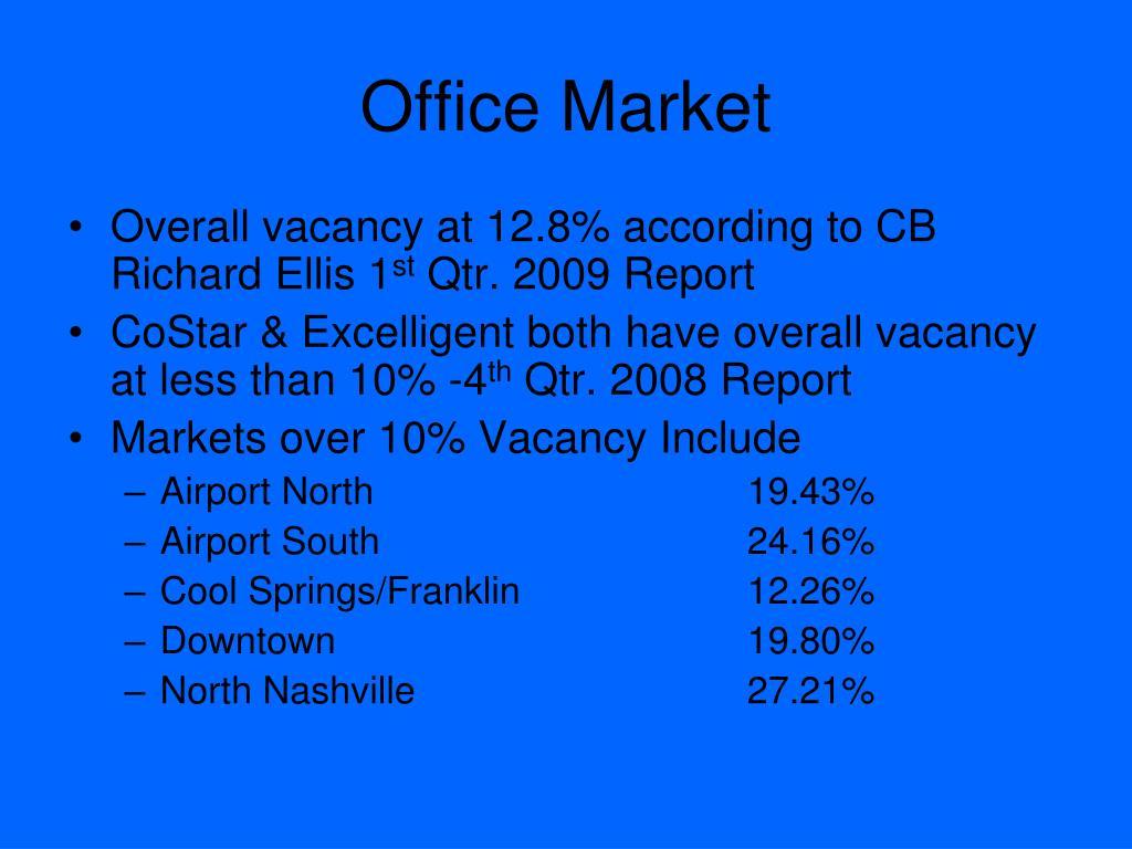 Office Market